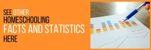 See other homeschooling facst and statistics here