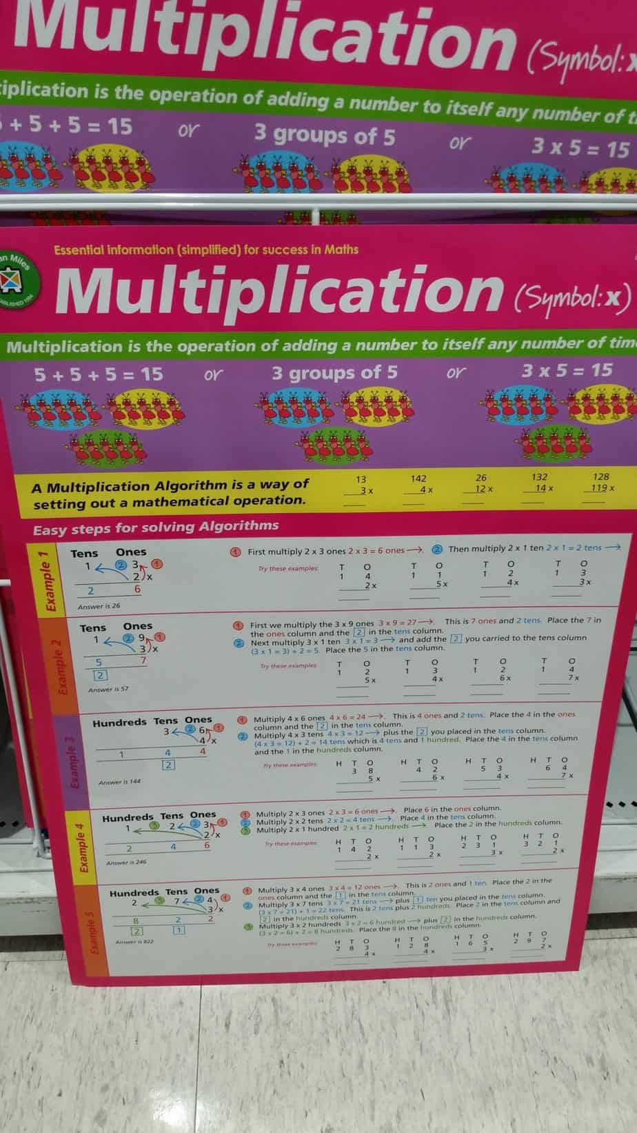 These multiplication tables provide colorful decoration for your homeschool room.